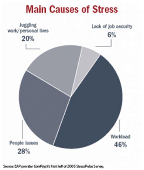 Case Study on Bad Leadership CaseStudyHubcom